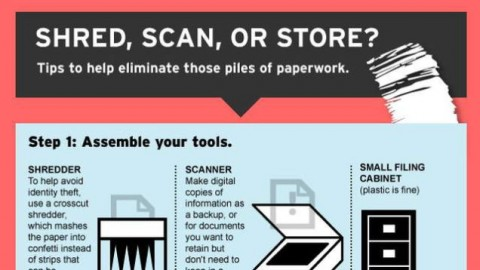 Shred, Scan or Store? How do you make the call?