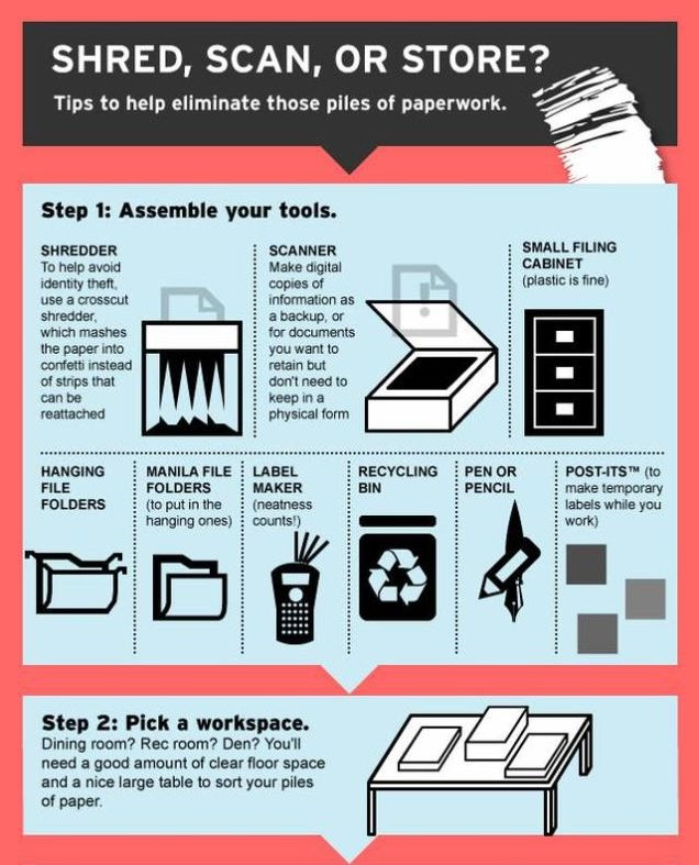 how to scan a document and make changes